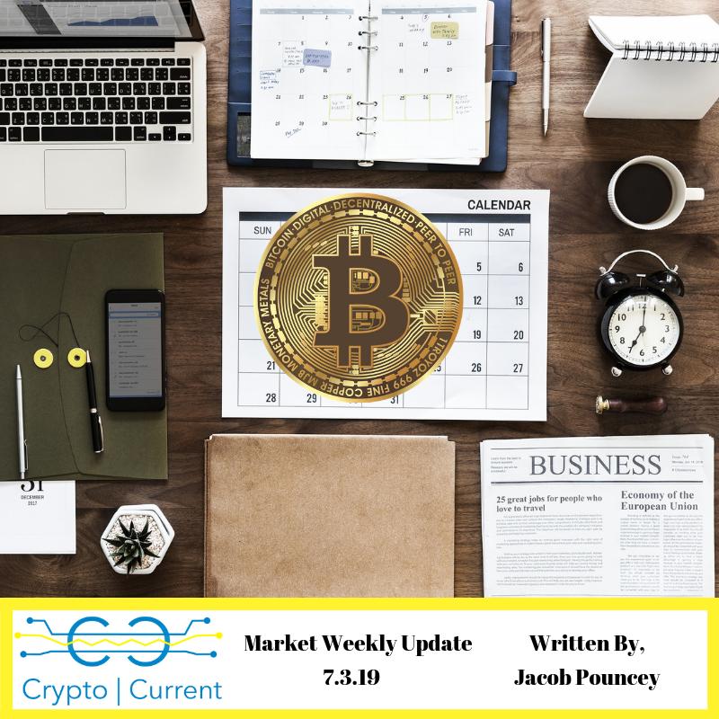 Market Weekly Update 7.3.19