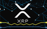 Is XRP Going Private