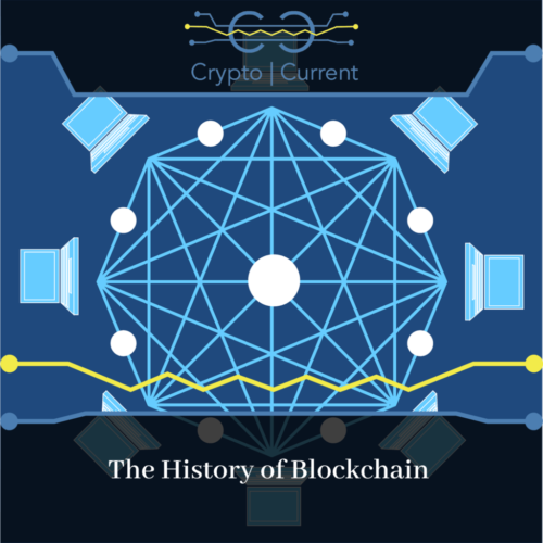 The History of Blockchain