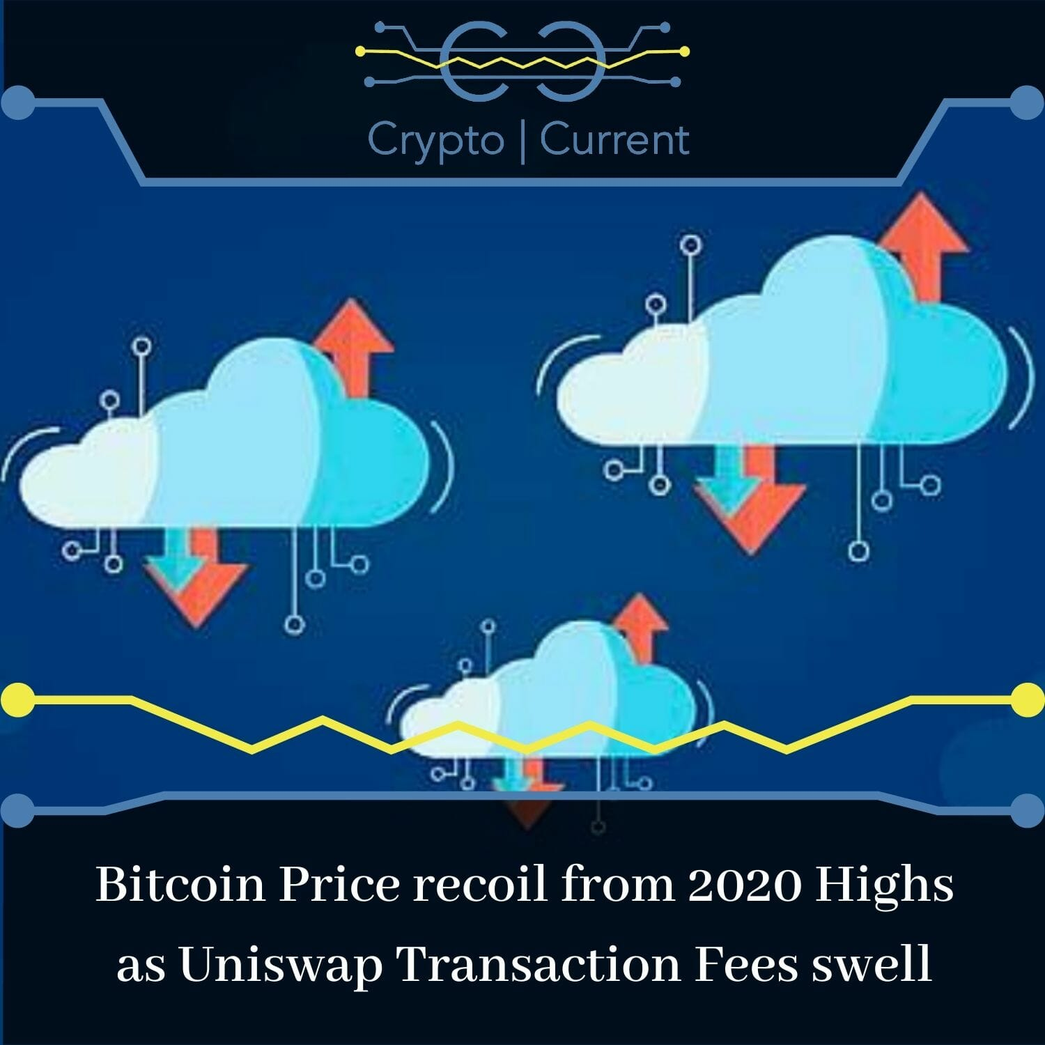 Bitcoin Price recoil from 2020 Highs as Uniswap Transaction Fees swell