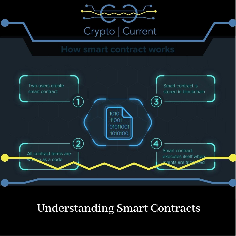 Understanding Smart Contracts