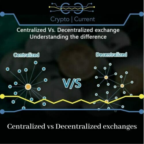 Centralized vs Decentralized exchanges