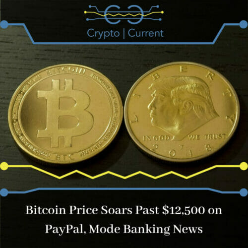 Bitcoin Price Soars Past $12,500 on PayPal, Mode Banking News