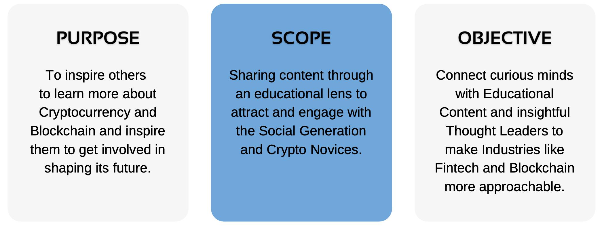 Crypto Current Scope