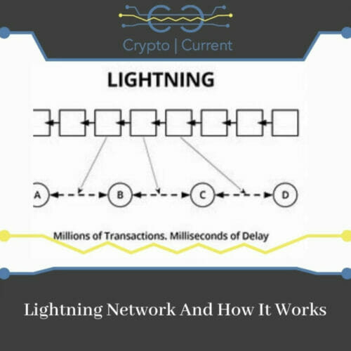 what is Lightning Network?