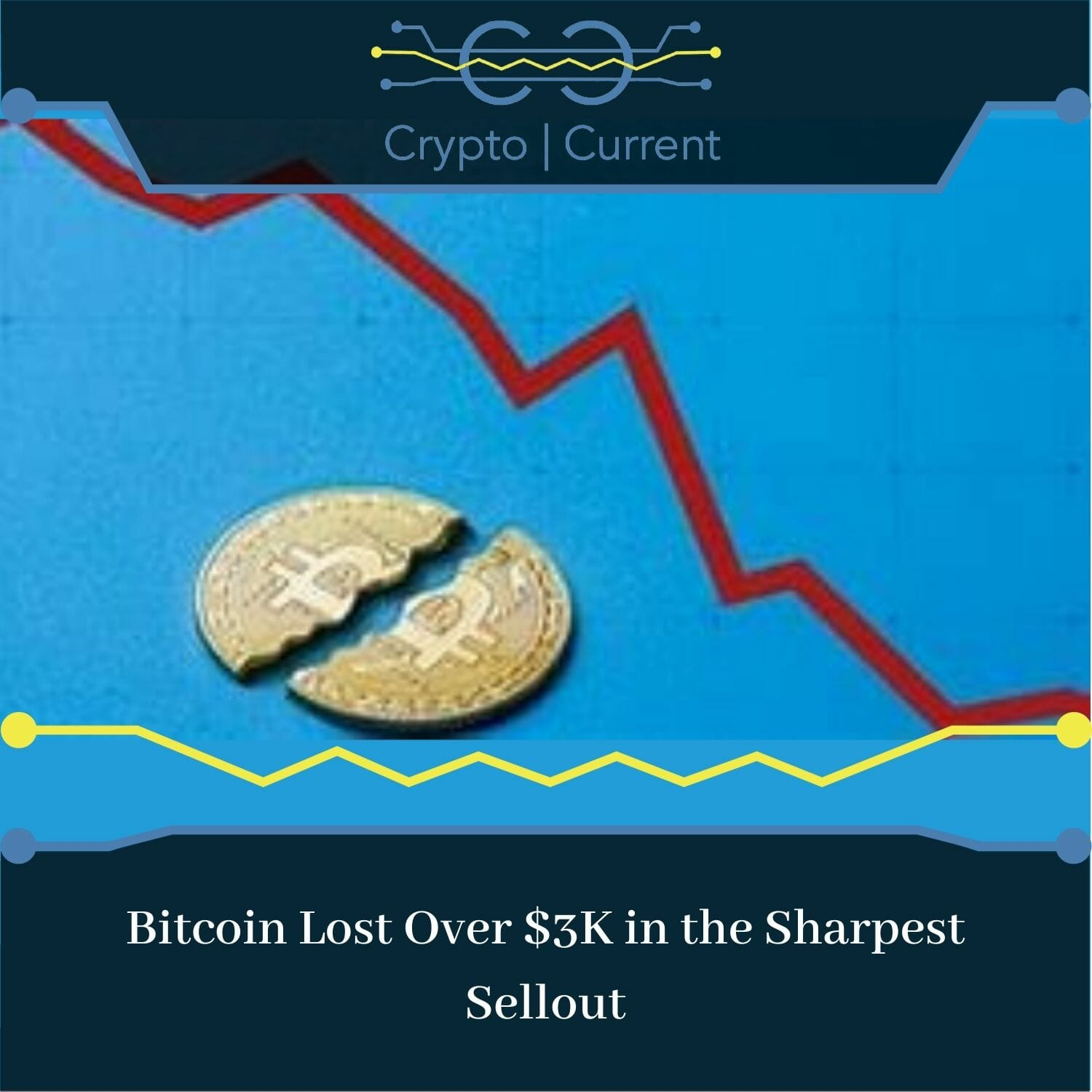 Bitcoin Lost Over $3K in the Sharpest Sellout