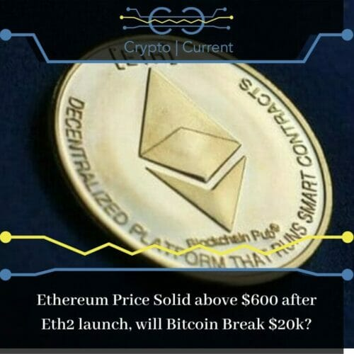 Ethereum Price Solid above $600 after Eth2 launch, will Bitcoin Break $20k?