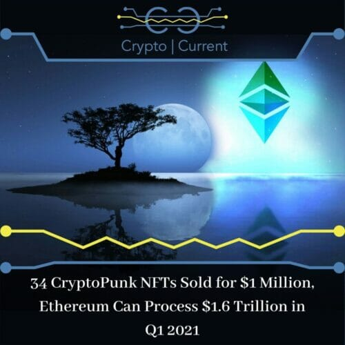 34 CryptoPunk NFTs Sold for $1 Million, Ethereum Can Process $1.6 Trillion in Q1 2021