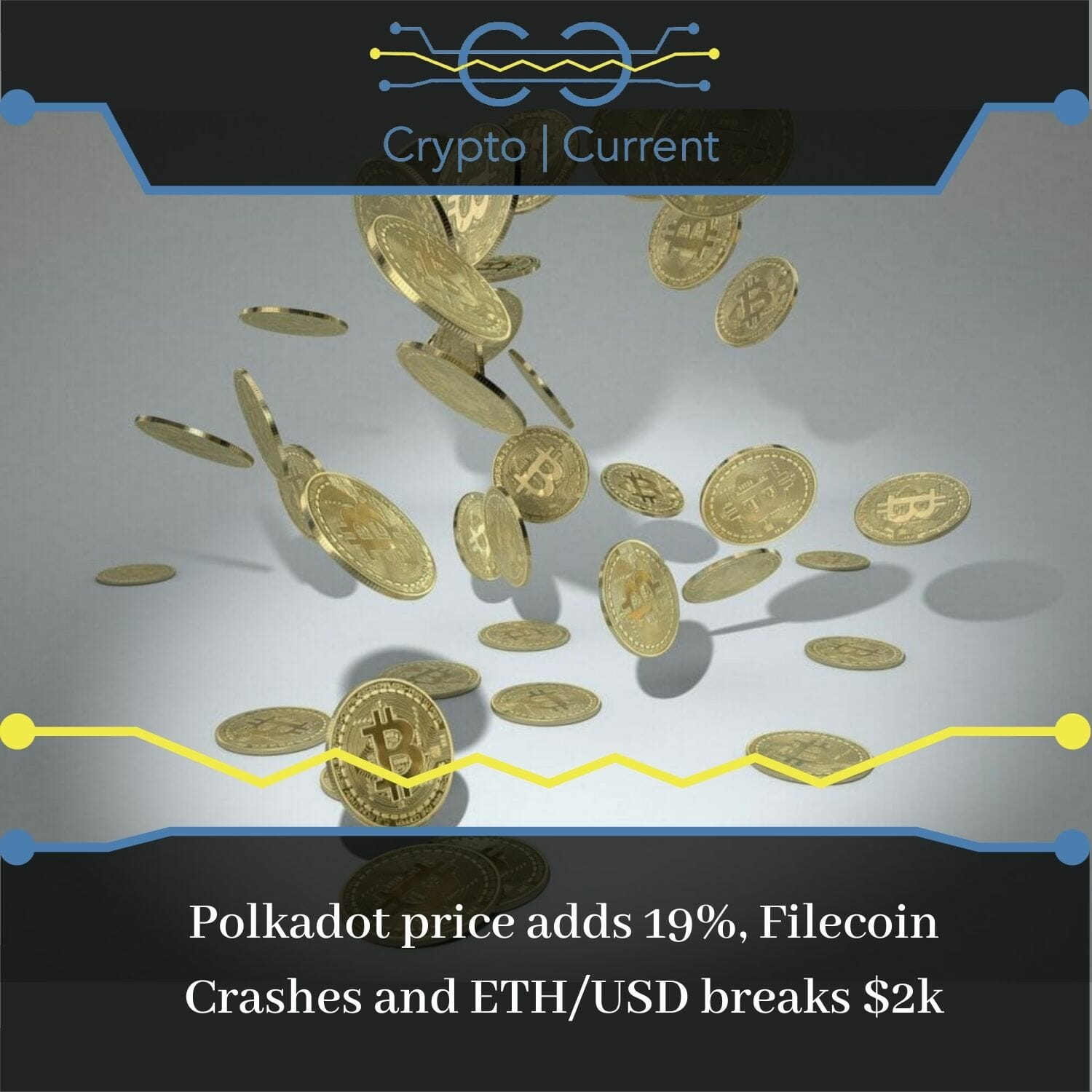 Polkadot price adds 19%, Filecoin Crashes and ETH_USD breaks $2k