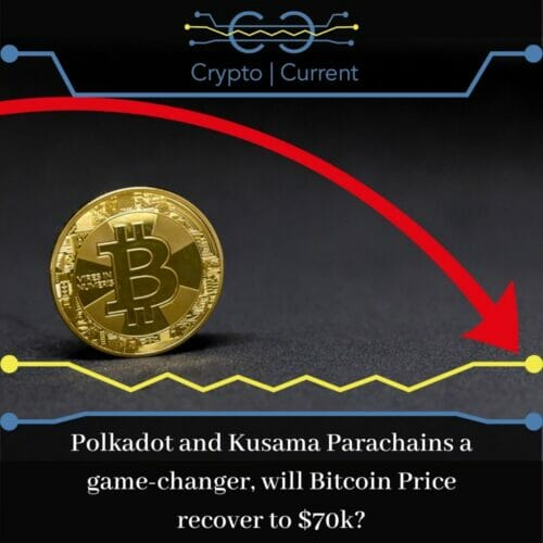 Polkadot and Kusama Parachains a game-changer, will Bitcoin Price recover to $70k (1)