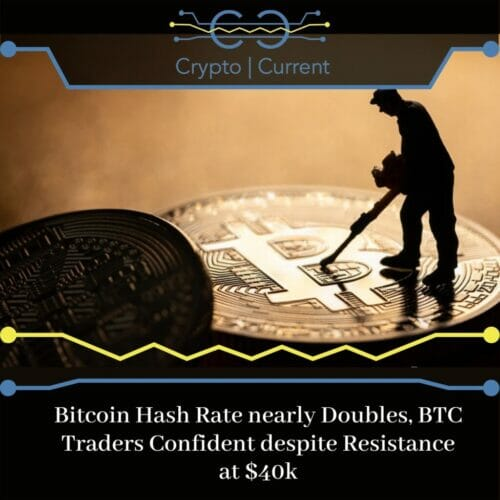 Bitcoin Hash Rate nearly Doubles, BTC Traders Confident despite Resistance at $40k
